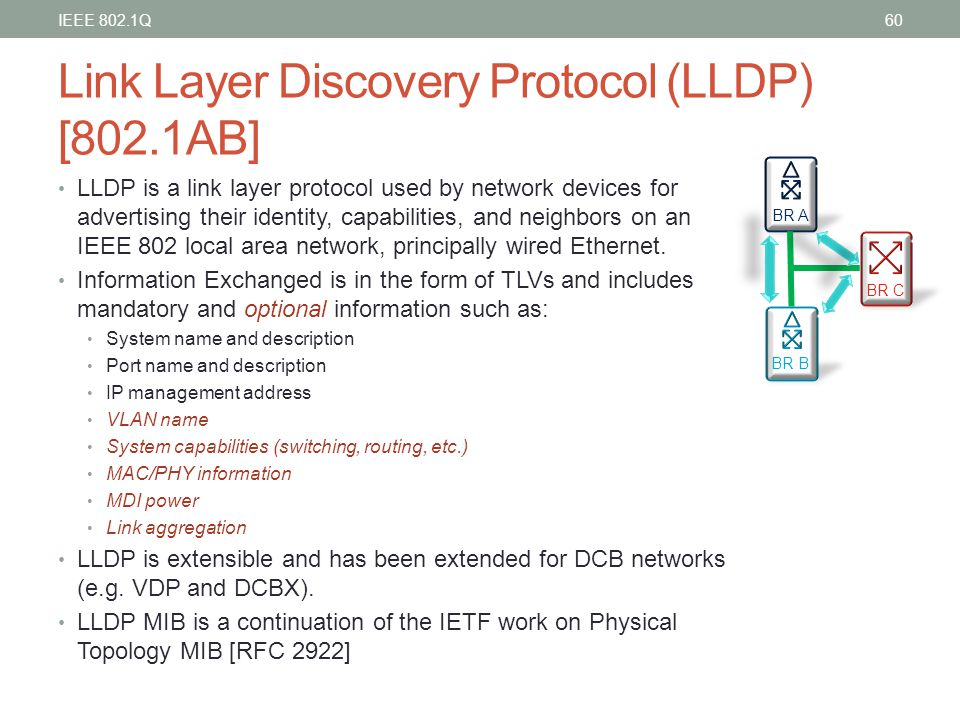 Link Layer Discovery Protocol (LLDP) [802.1AB]
